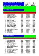 RESULTATS COMPETICIO COMARCAL NATACIO RIPOLLET 03-02-18