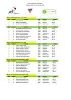 RESULTATS FINAL COMARCAL NATACIO BADIA 21-04-18